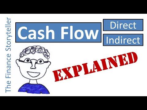 Cash flow statement direct vs indirect method