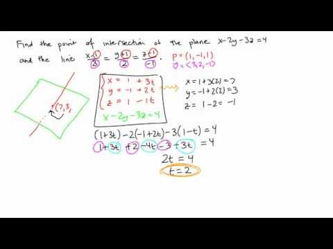 Calculus 3, Topic 5: Planes and lines in space